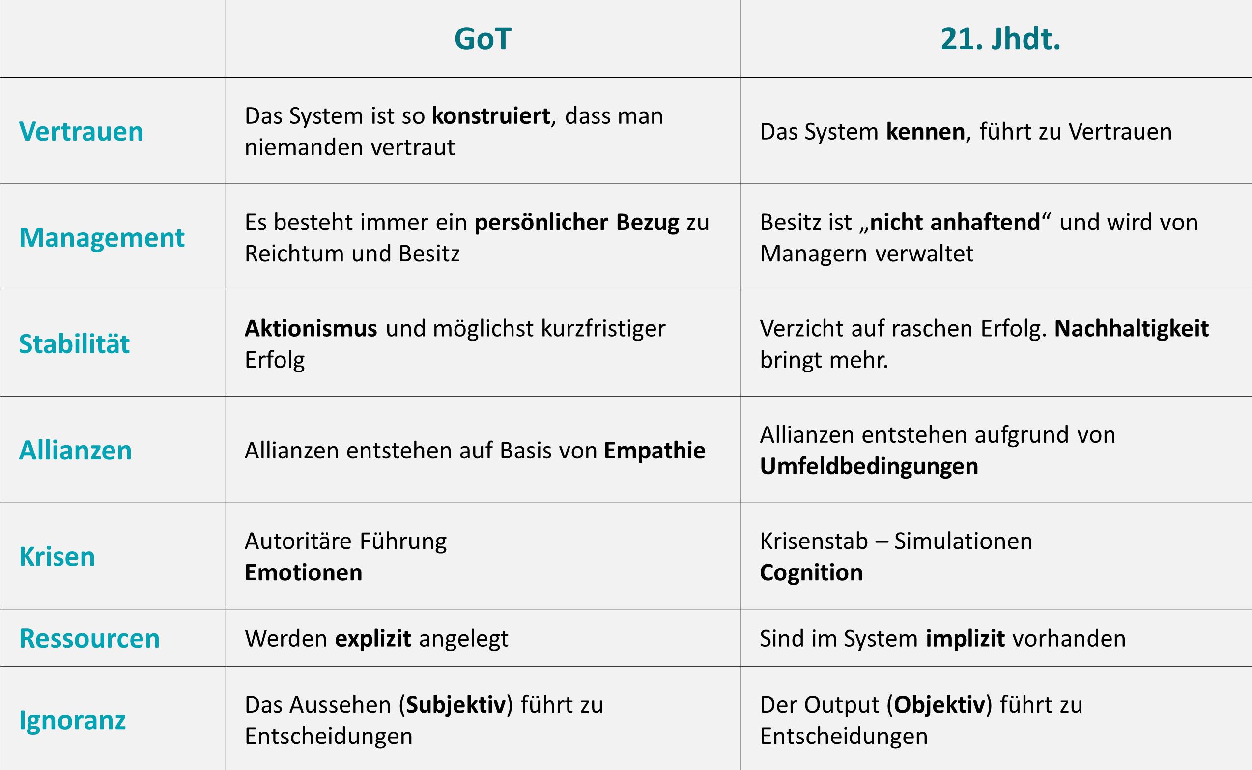 GoT 7.4